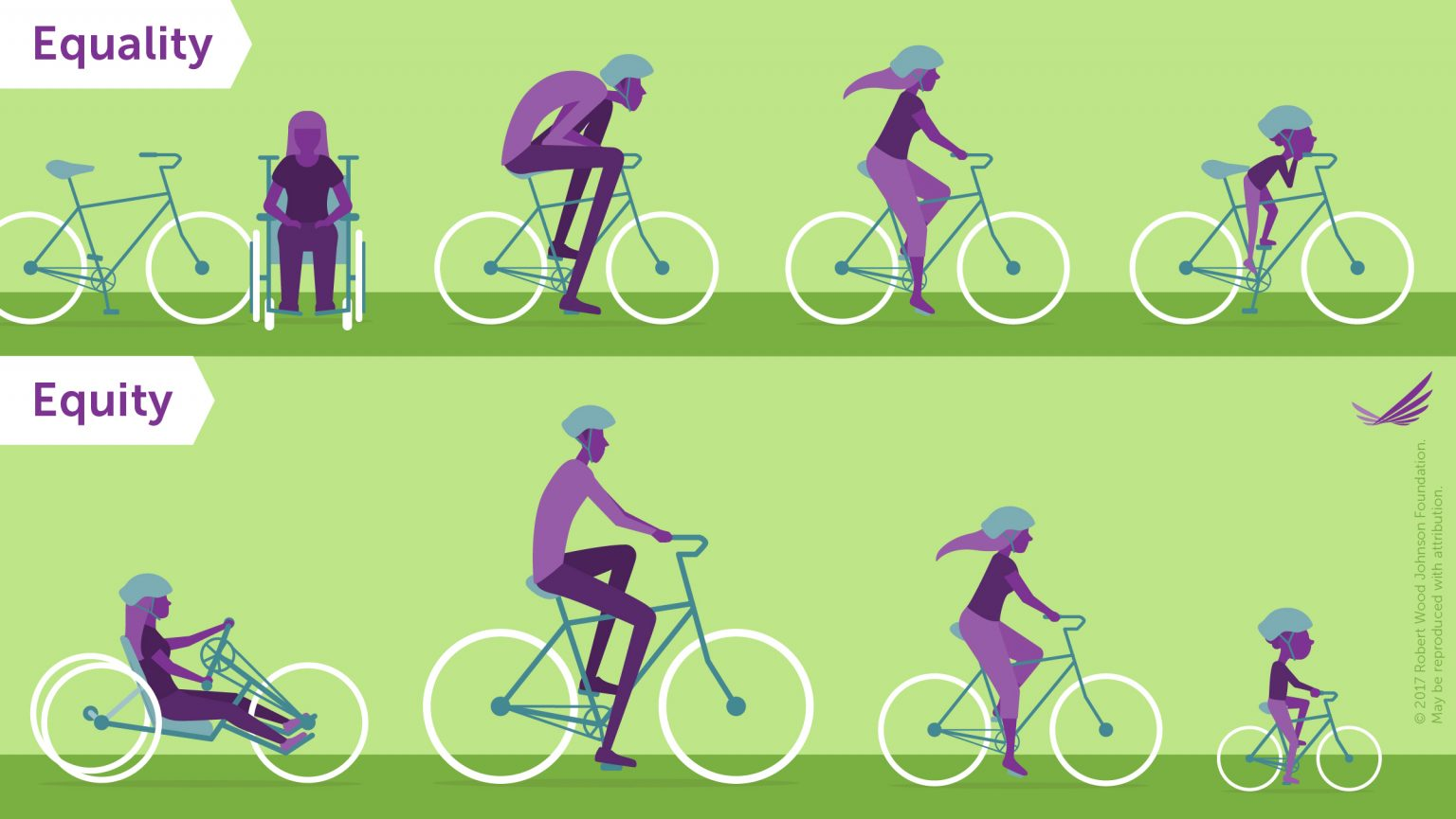 RWJF_bikes_equality_equity_PURPLE-1536x865